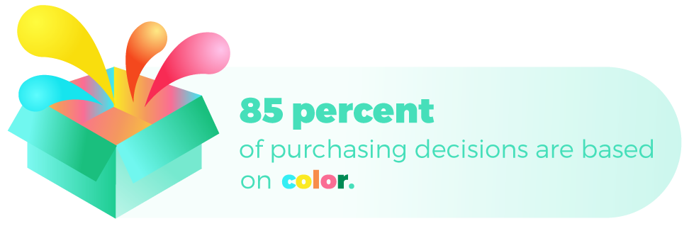 85 percent of purchasing decisions are based on color