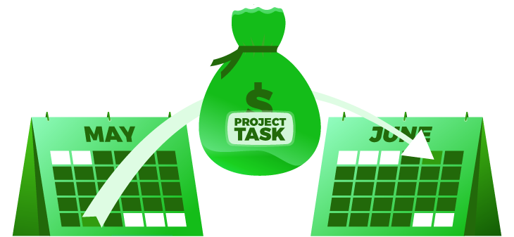 Project task