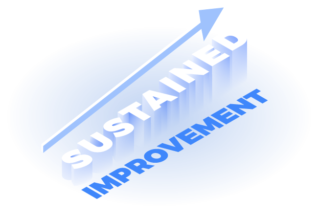 Lean six sigma control phase sustained improvement
