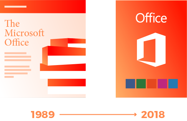 Microsoft Office: Then and Now