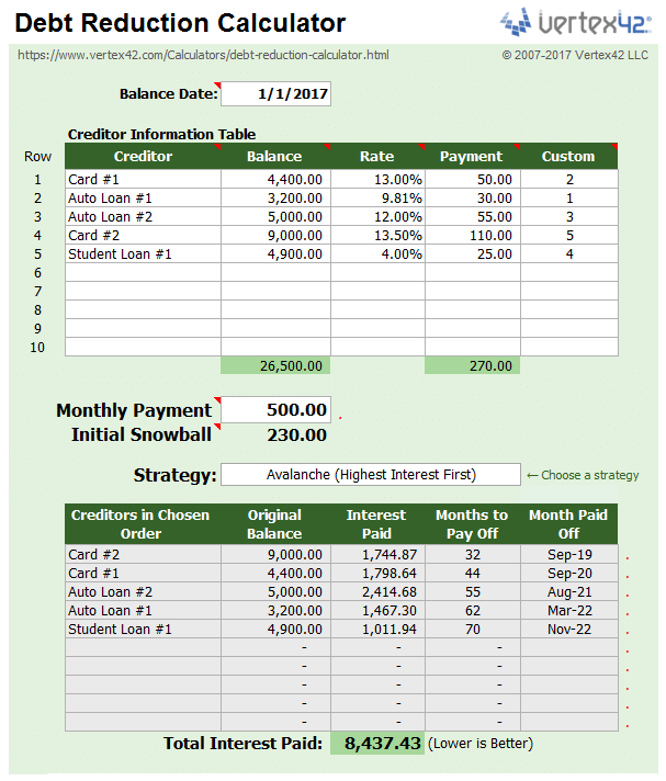 50 free excel templates to make your life easier goskills