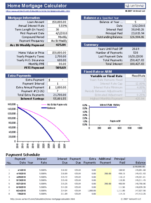 mortgage calculator template
