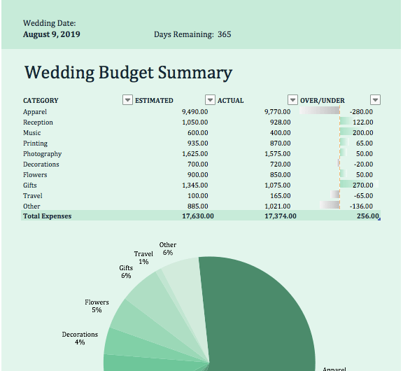 Wedding budget template