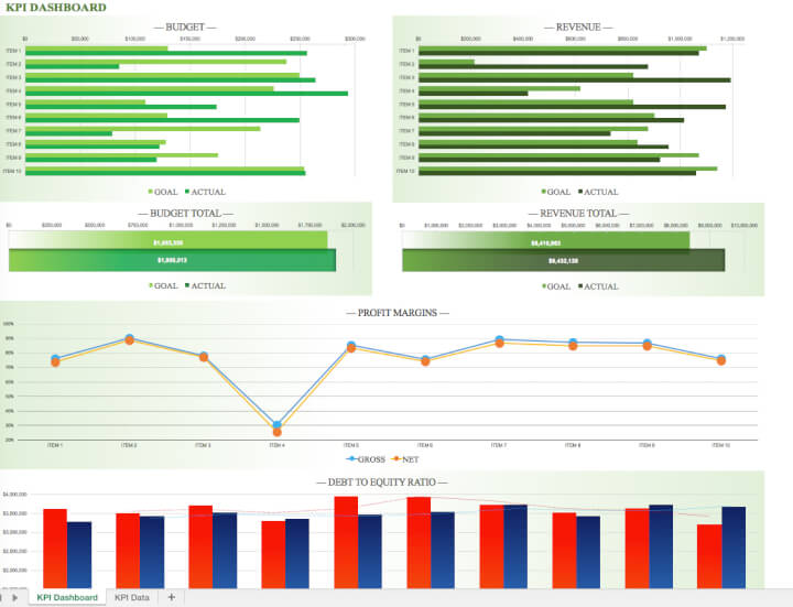 KPI tracking template