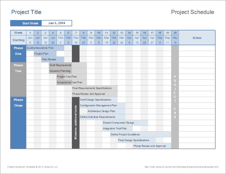 timeline-template