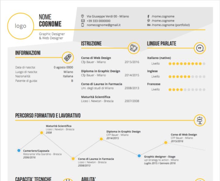 Multi-discipline infographic template