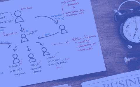 Project Handover: 3 Steps for Long term Success