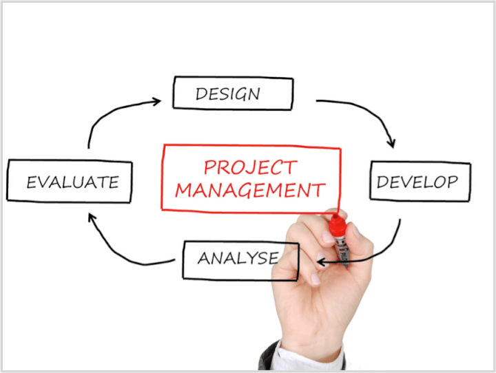 project-management-myths-process
