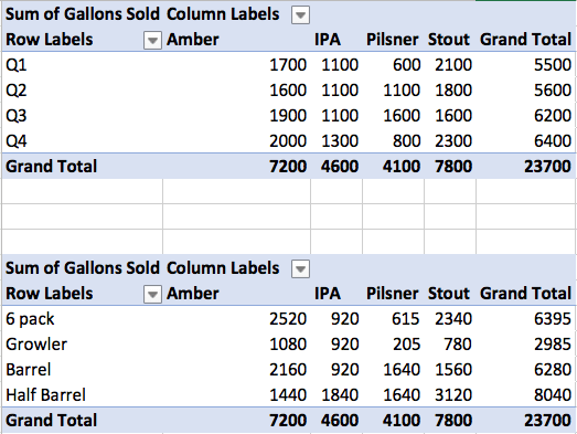 pivot-table-data