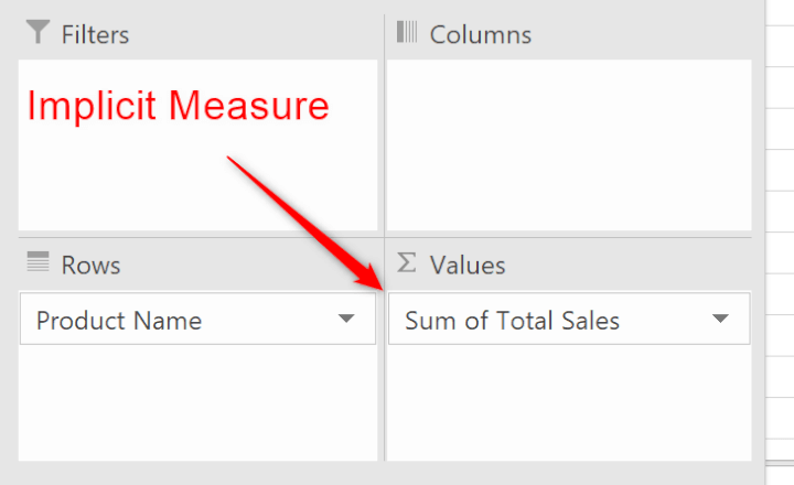 how-to-use-powerpivot-implicit-measure