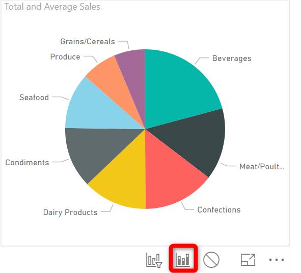 Power-BI-pie-chart-highlight-button