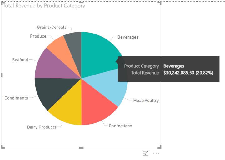 Power-BI-pie-chart-tooltips
