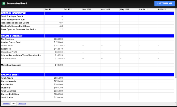 Project-management-template-Google-Sheets-business-dashboard