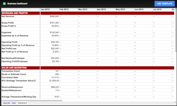 Project-management-template-Google-Sheets-profitability