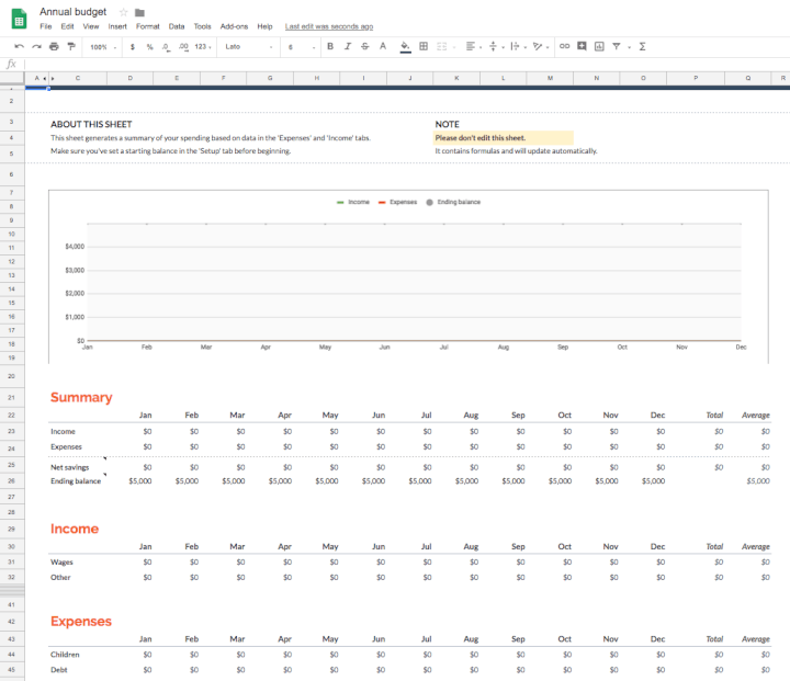 Project-management-template-Google-Sheets-annual-budget