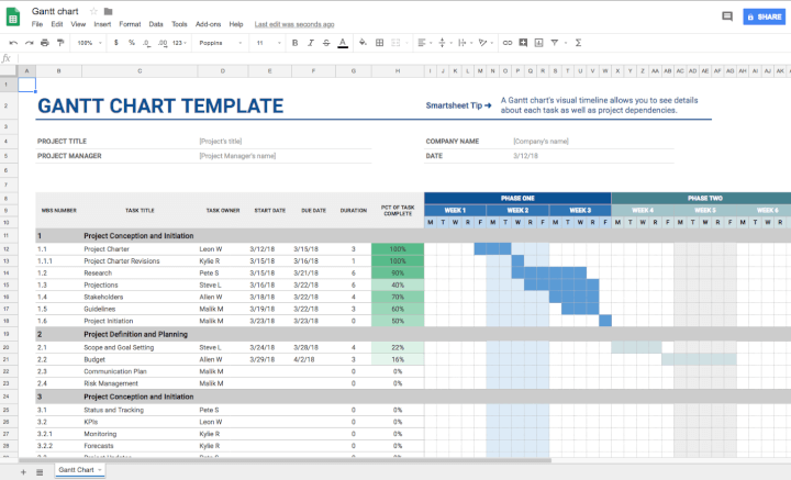 Project-management-template-Google-Sheets-gantt-chart