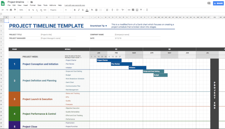 Project-management-template-Google-Sheets-timeline