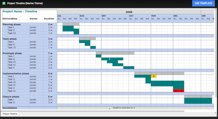 Project-management-template-Google-Sheets-timeline-condensed