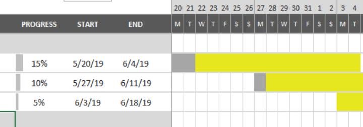 Excel-gantt-chart-template-step-5