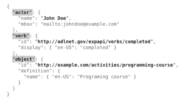 example-xapi-statement