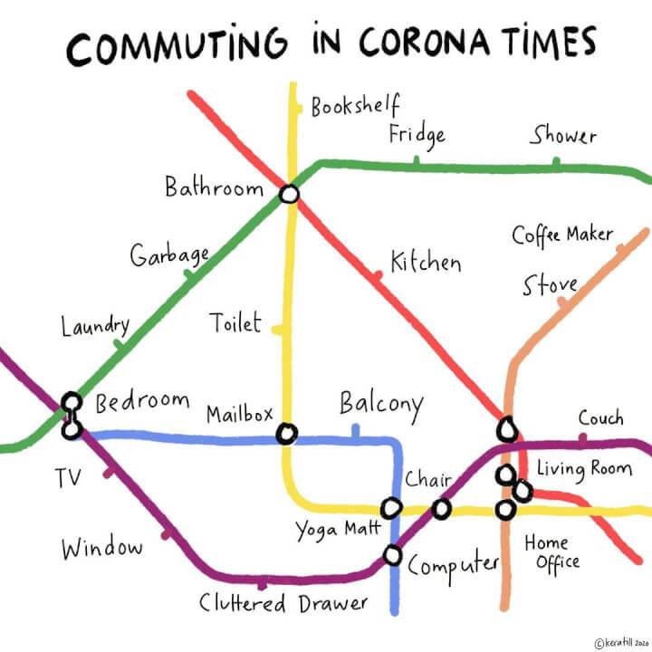 commuting in corona times meme