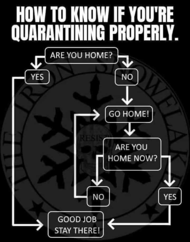 quarantining properly