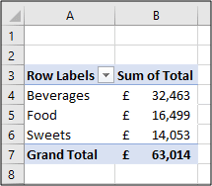 pivot table format