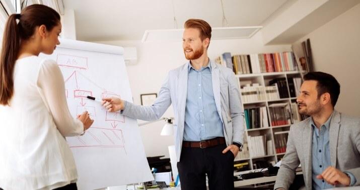 Employee skill sharing
