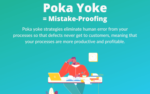 Poka Yoke Definition: What is Poka Yoke?