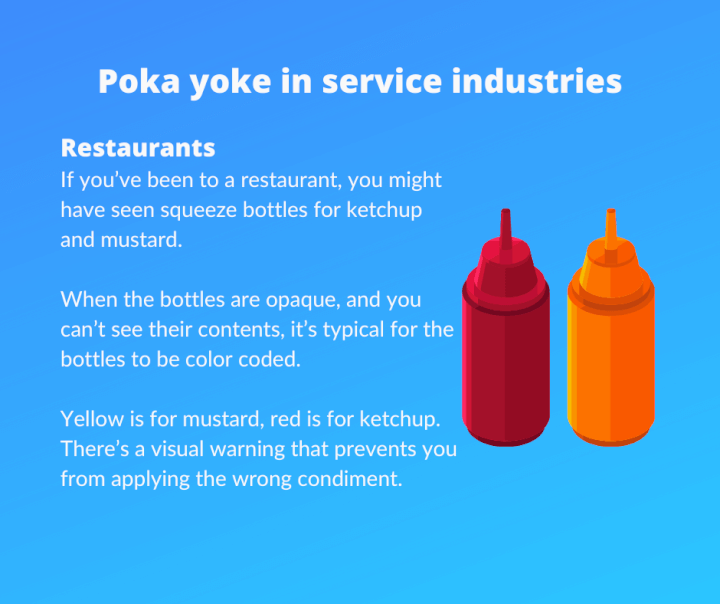Poka yoke in the service industry