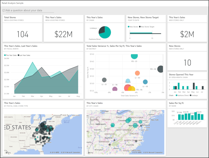 Excel dashboard