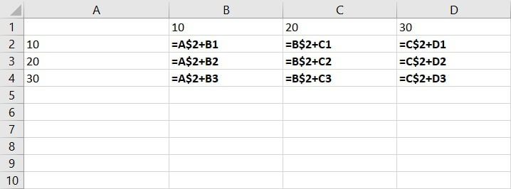 Mixed reference Excel