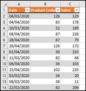 GoSkills Excel challenge - sales report table