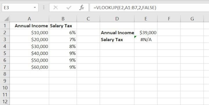 Vlookup Approximate match