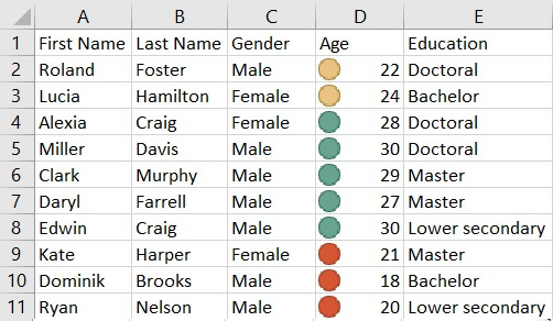 Sorting in Excel - cell icon