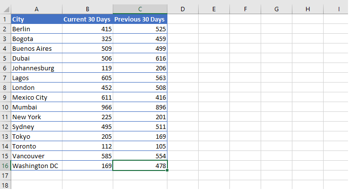 Excel OR function - traffic