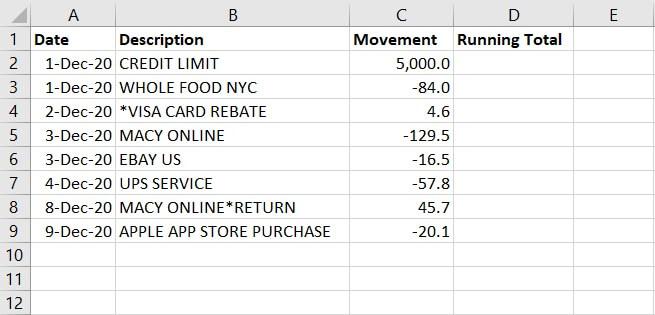 Excel Cumulative Sum - Running Total