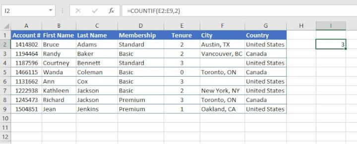 COUNTIF Excel - numeric criteria