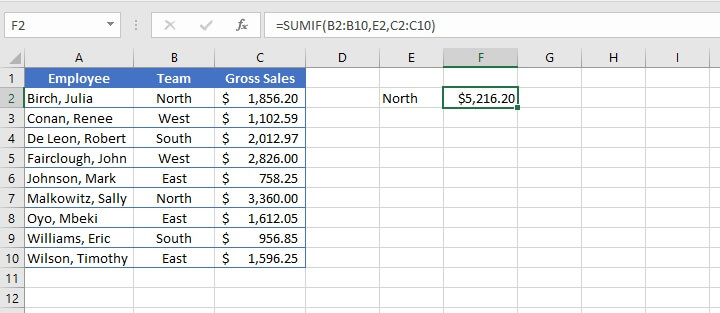 sumif Excel - cell reference criteria