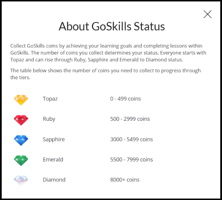 gamification status levels - goskills lms