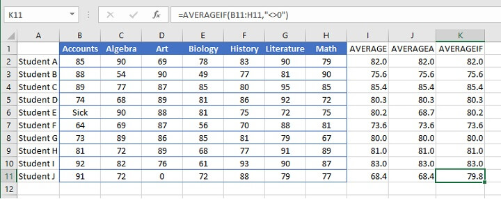 How to calculate average in Excel - AVERAGEIF