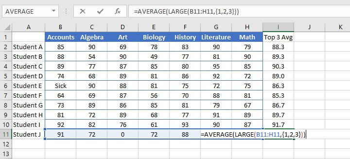 How to calculate average in Excel - top 3