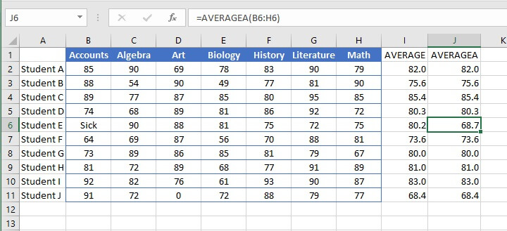 How to calculate average in Excel - AVERAGEA