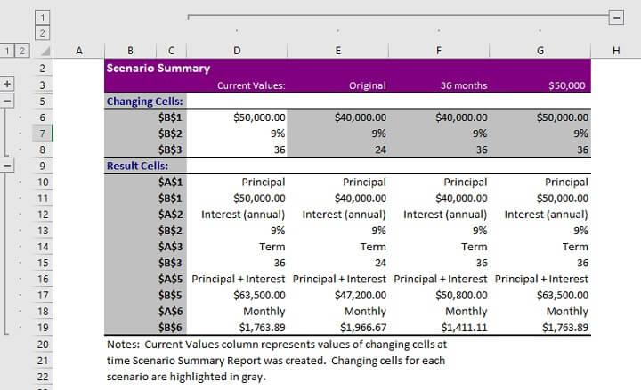 What if analysis Excel - scenario summary