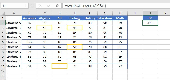 Excel Averageif function - cell reference criteria