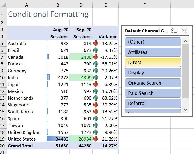Conditional formatting Excel