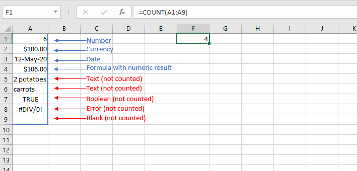 COUNT function example 2