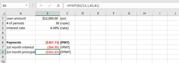 pmt function Excel - PPMT function