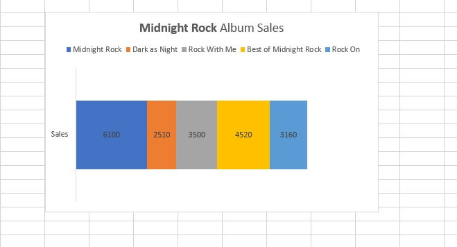 How to make a bar graph in Excel - stacked