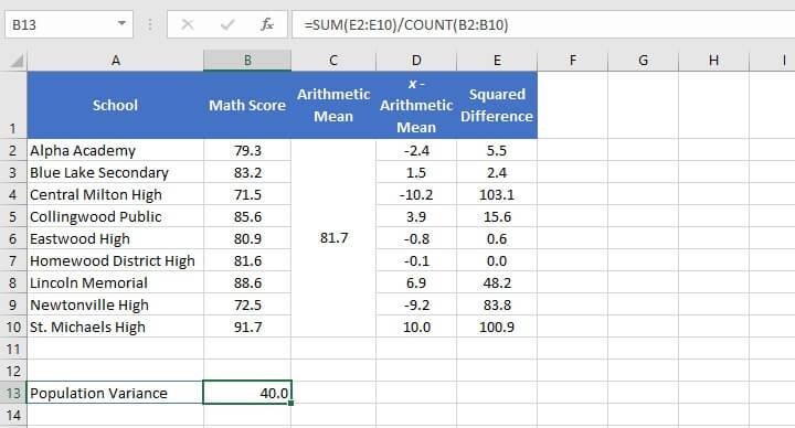 Variance formula Excel
